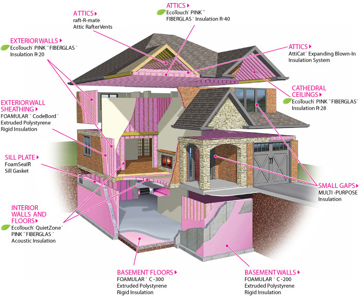 A And J Insulating Cold Heat Insulation Contractors For Pei